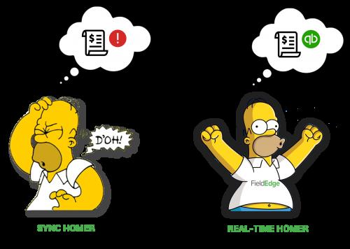 Homer's QuickBooks integration comparison