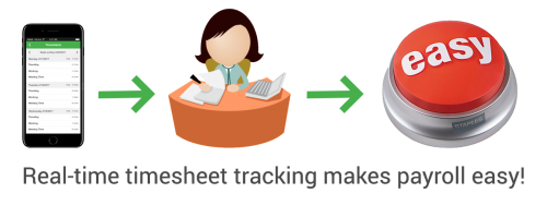 real-time timesheet tracking