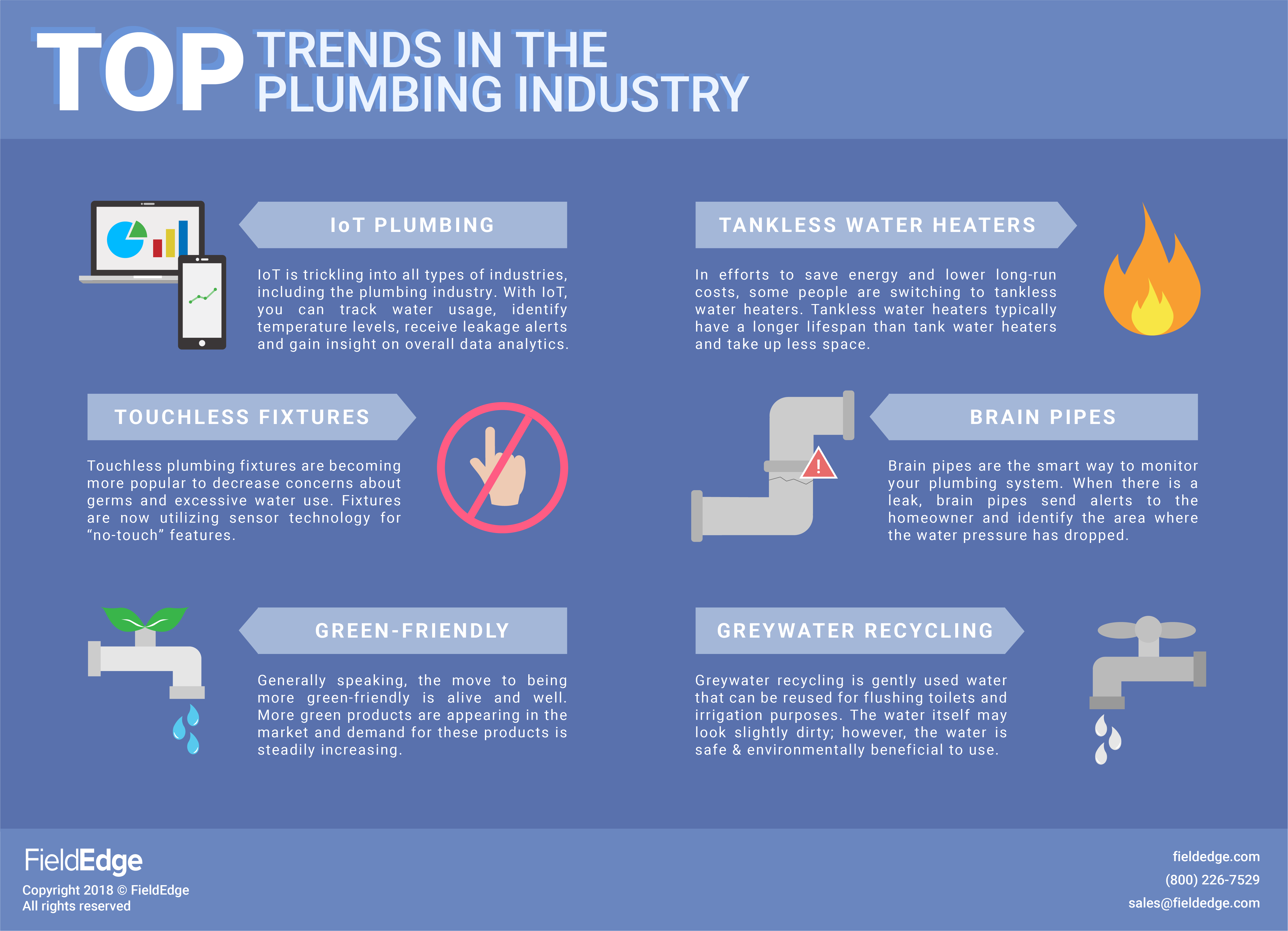 top trends plumbing infographic